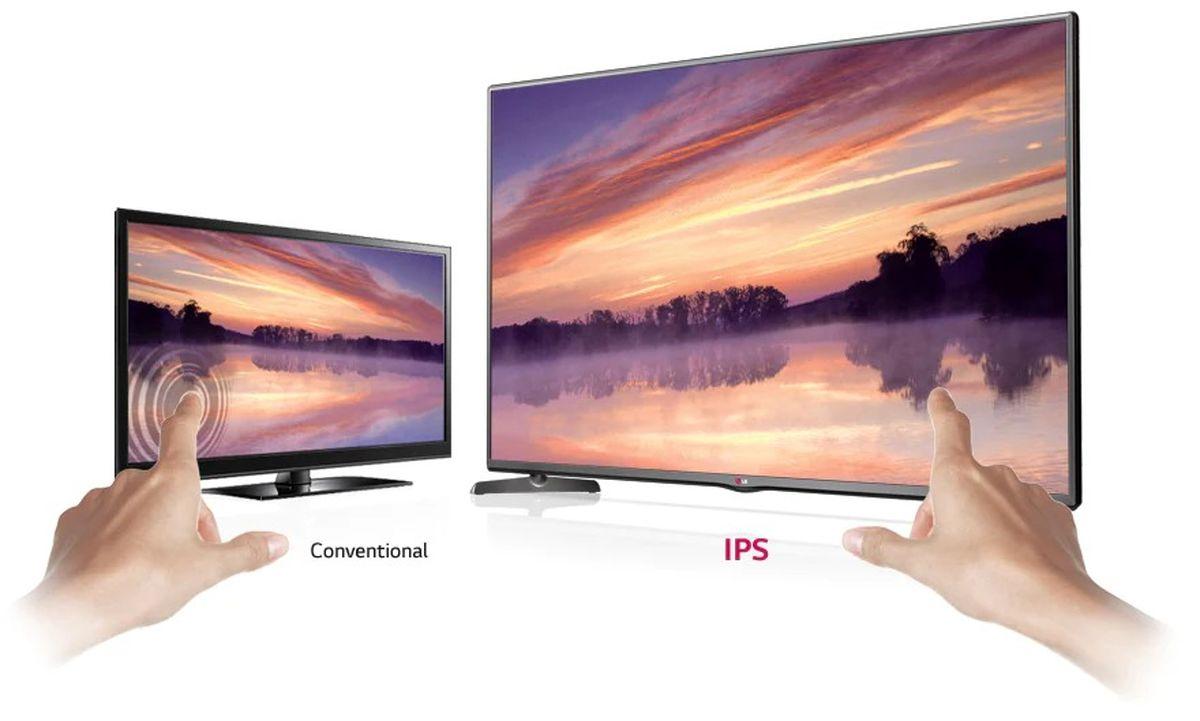 از فناوری IPS تا ارتقا تکنولوژی نمایشگرها با Nano IPS الجی